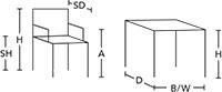 Förklaring för dimensioner